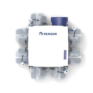 Ventilatie Units C Systeem
